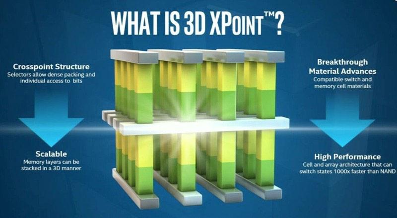 intel3dxpoint-1